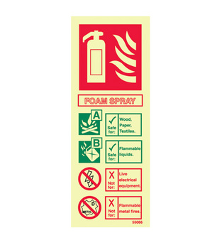 Midland Fire - Fire Extinguisher Identity Sign (Foam)